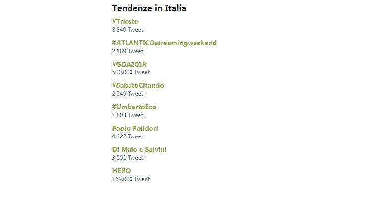 Twitter, #trieste e Paolo Polidori trend topic in Italia